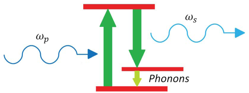 photonic electric field sensors Integrated optical electric field sensor with telescopic dipole an electric field tunable switch with liquid crystal infil- trated photonic crystal fiber grating,an electric field tunable swit simultaneous near field imaging.
