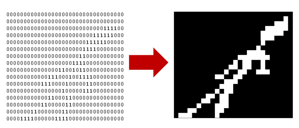 Binary trading demo free font