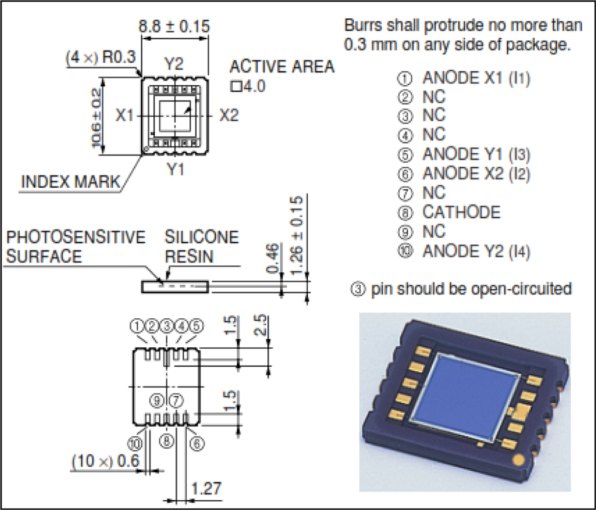 Sensors Free Full Text High Dynamics And Precision