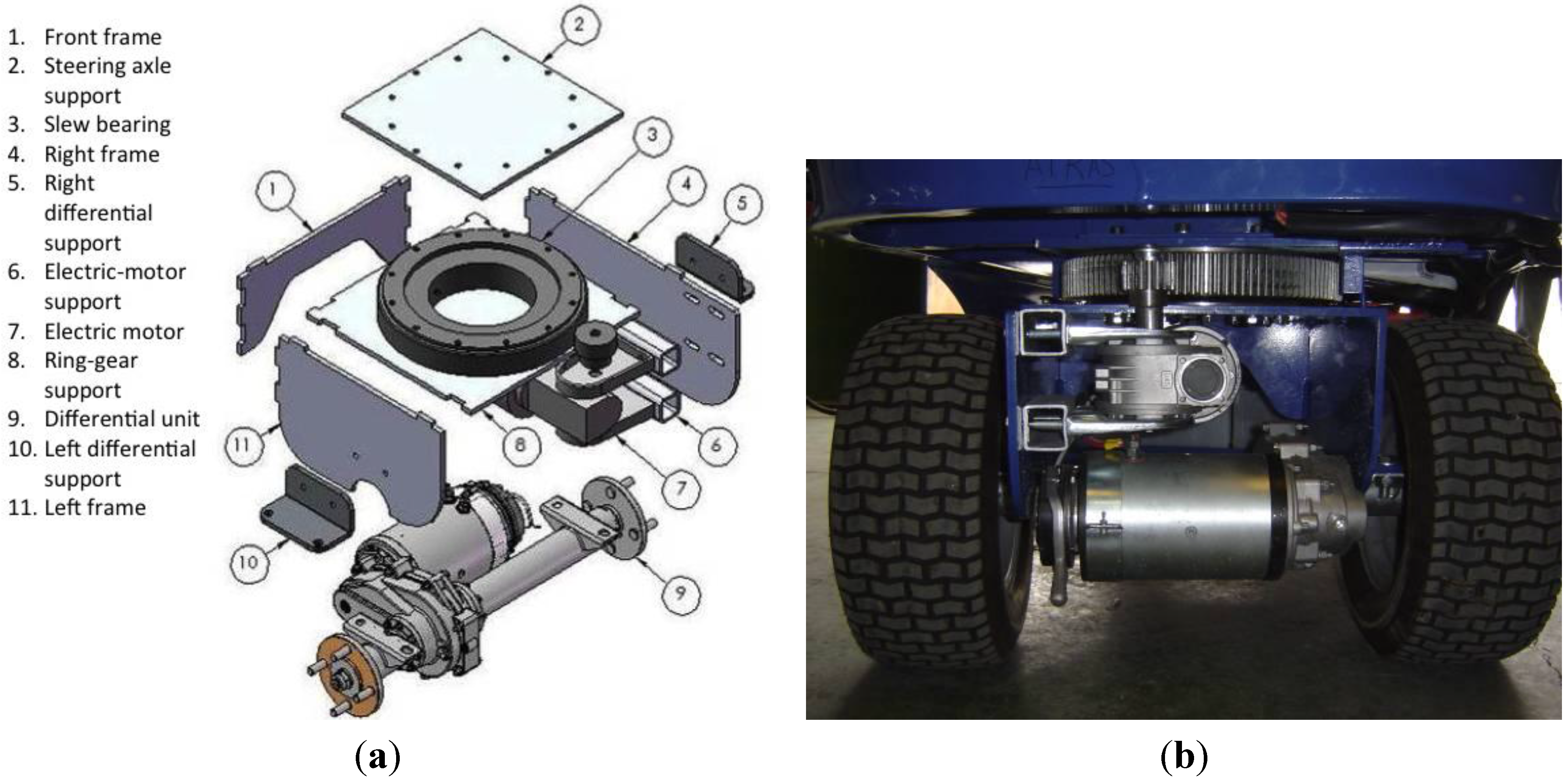Sensors Free Full Text Mechatronic Description Of A Laser Torque Control In Electric Vehicle Propulsion Systems Intechopen 13 00769 G003