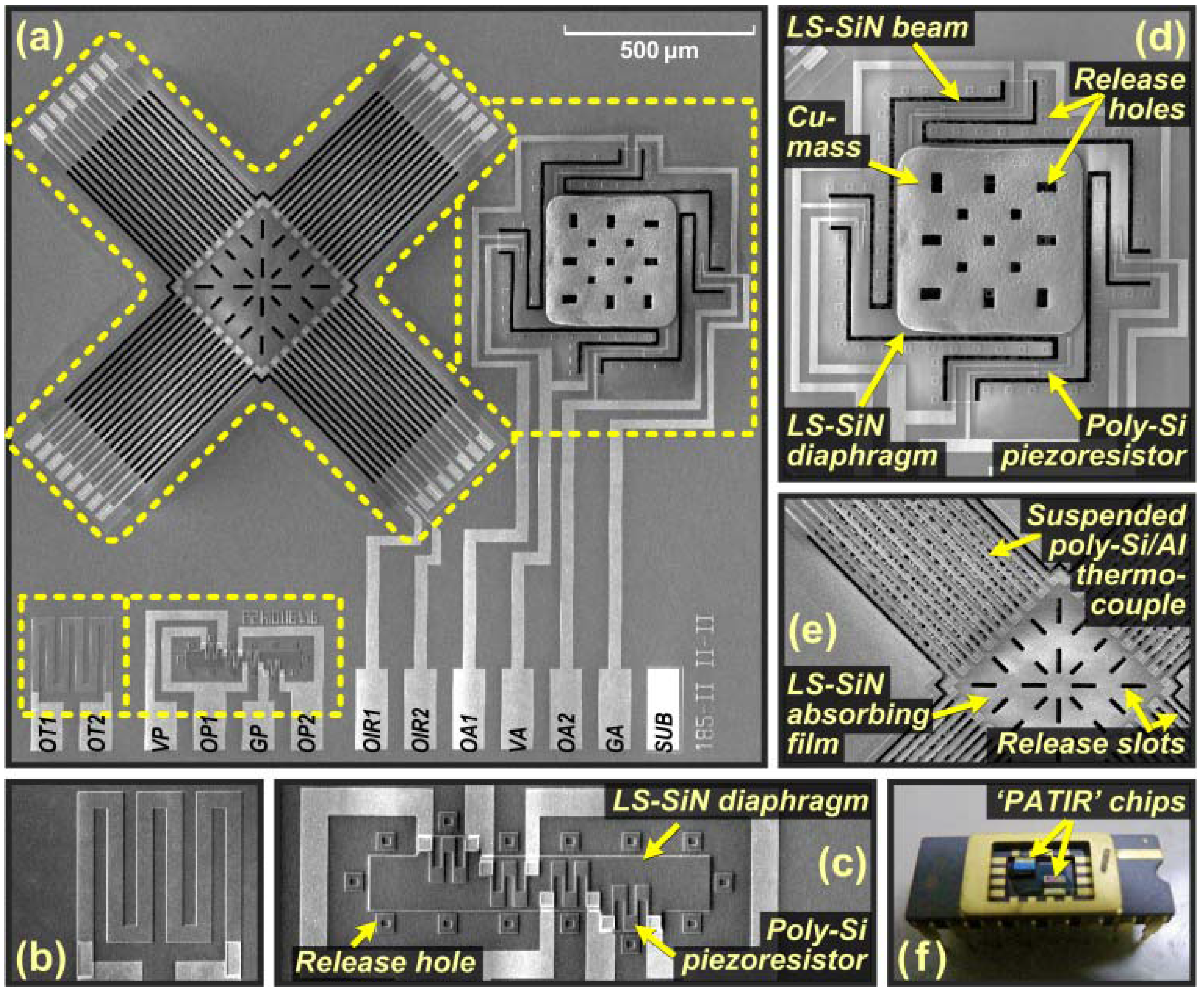 polysilicon nanofilm pressure sensor For the polysilicon diaphragm pressure sensor, in order to increase  polysilicon  nanofilms are polysilicon thin films with a thickness of less.