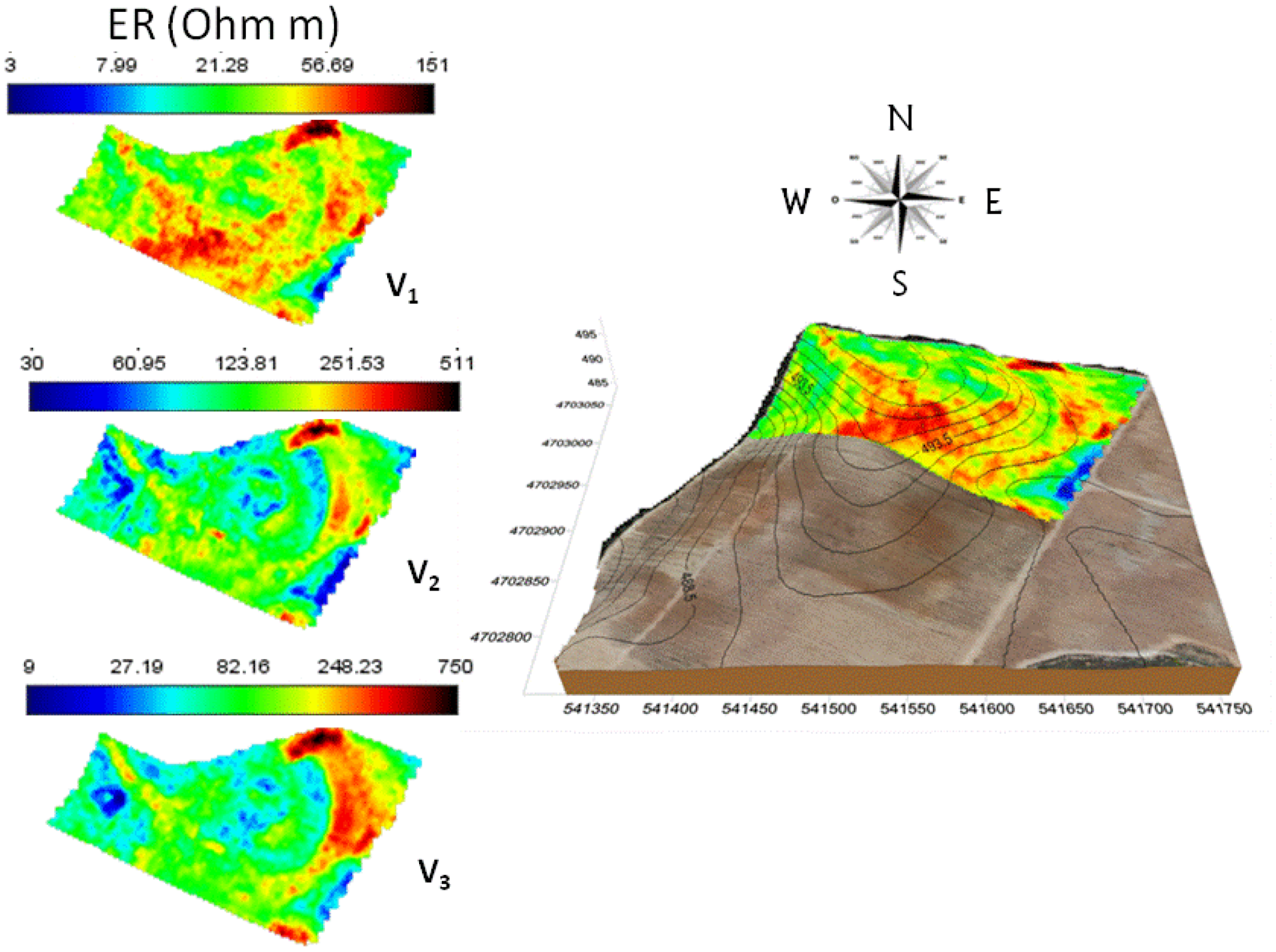 Sensors free full text using an automatic resistivity for Soil resistivity