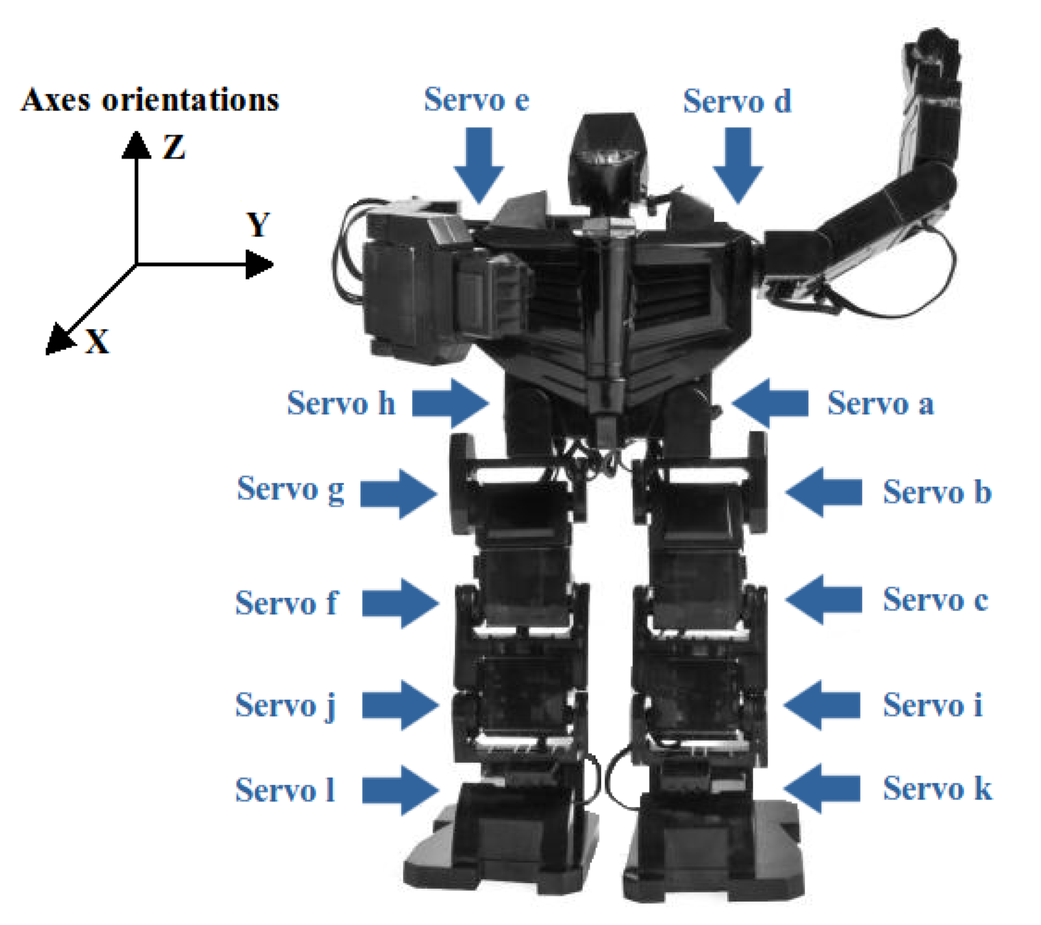 Sensors free full text complete low cost for Types of motors used in robotics pdf