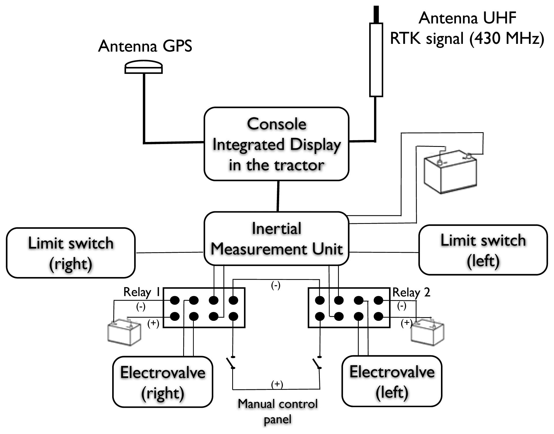 Sensors free full text development and evaluation of a combined sensors 13 03313f2 1024 fandeluxe Choice Image