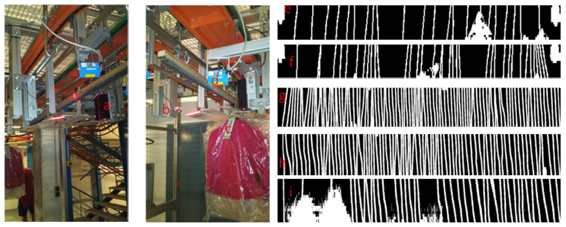 cmos image sensor fill factor 5IVMXal