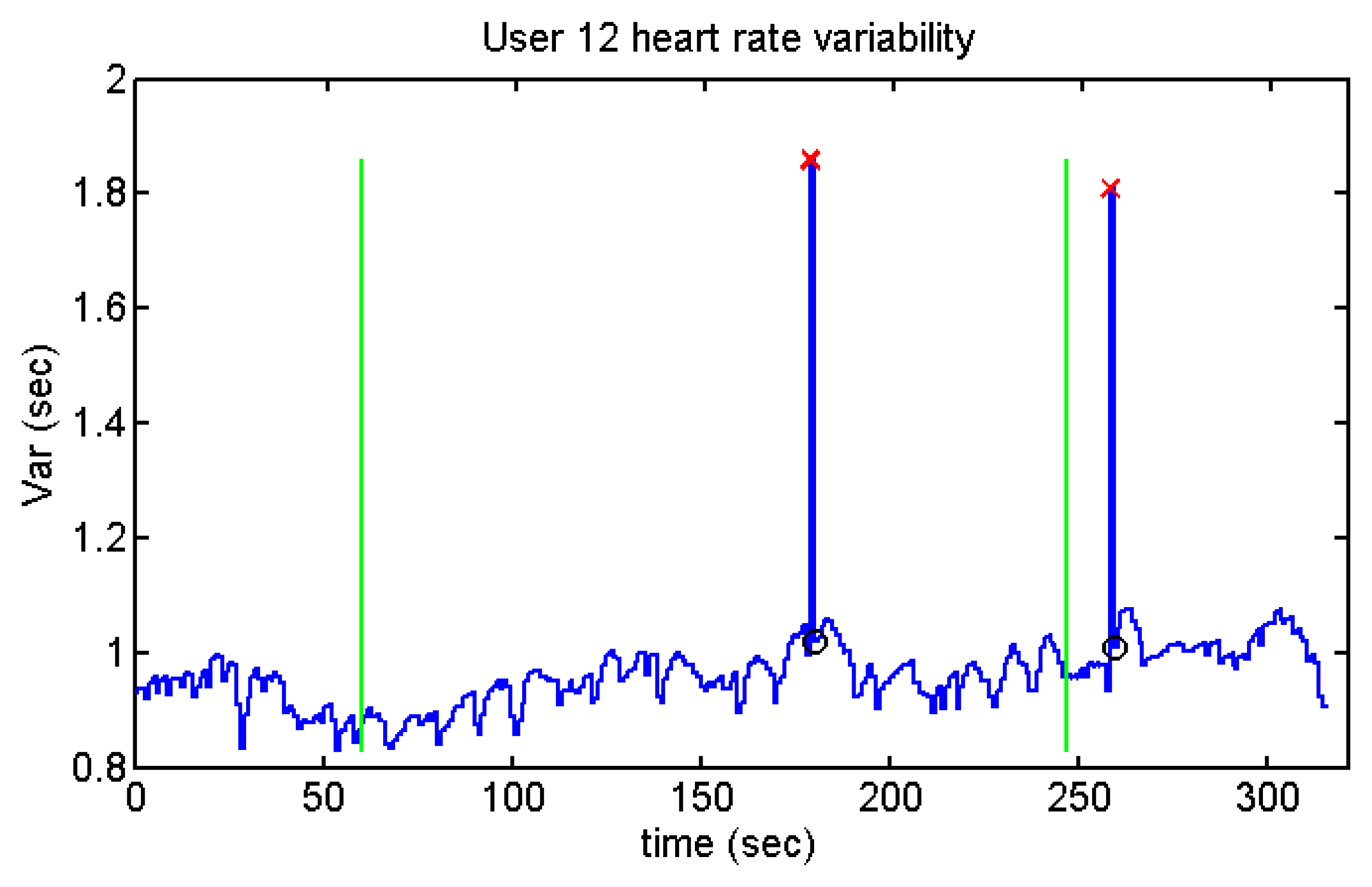heart rate variability thesis Hrv4training helps you optimize your goals and prevent overtraining by measuring your heart rate and heart rate variability no sensors needed.