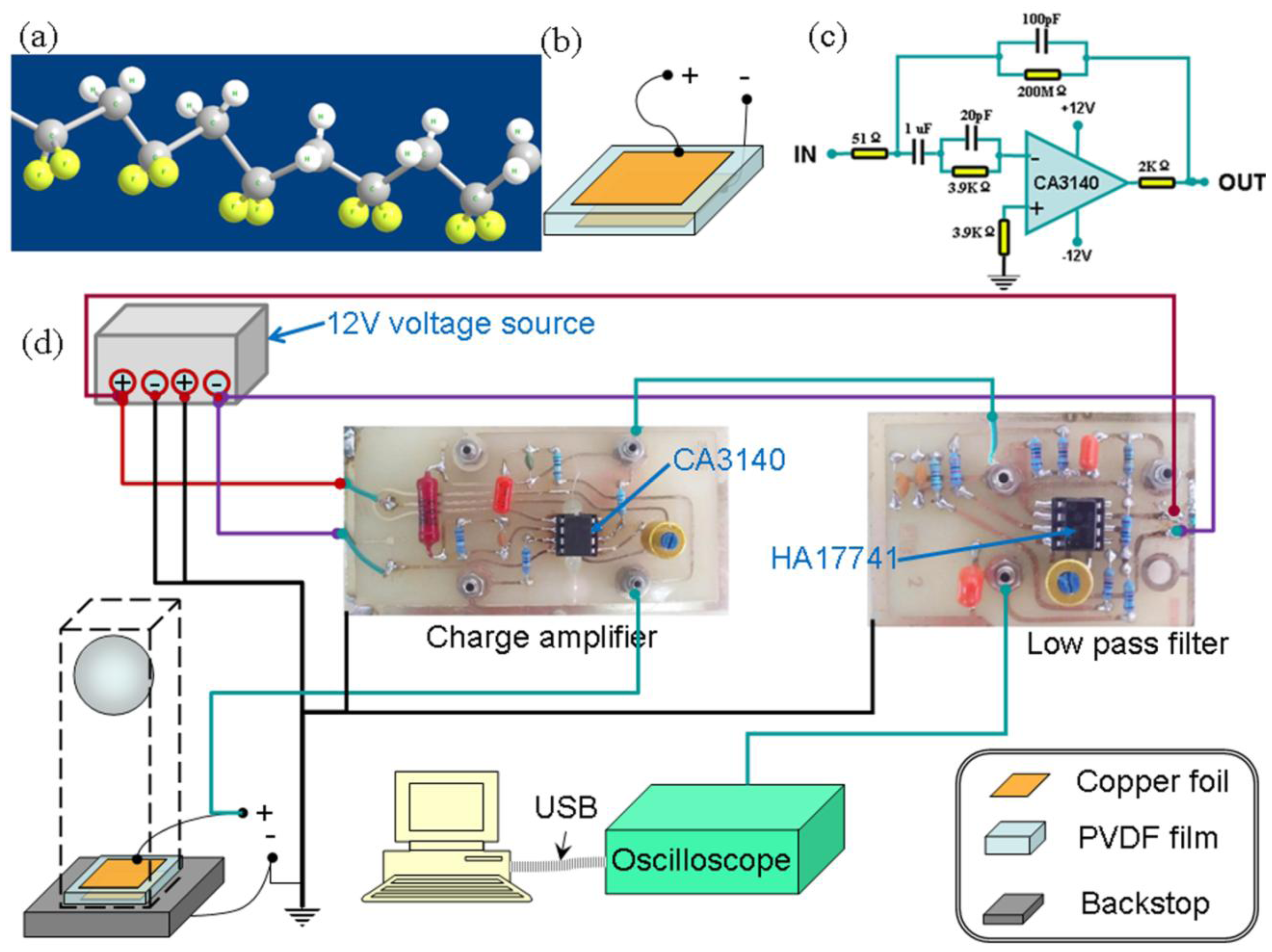 film type sensor materials pvdf and emfi A new method to measure heart rate with emfi and pvdf materials sensor pad consisting of separate electromechanical film (emfi) and polyvinylidenefluoride (pvdf.