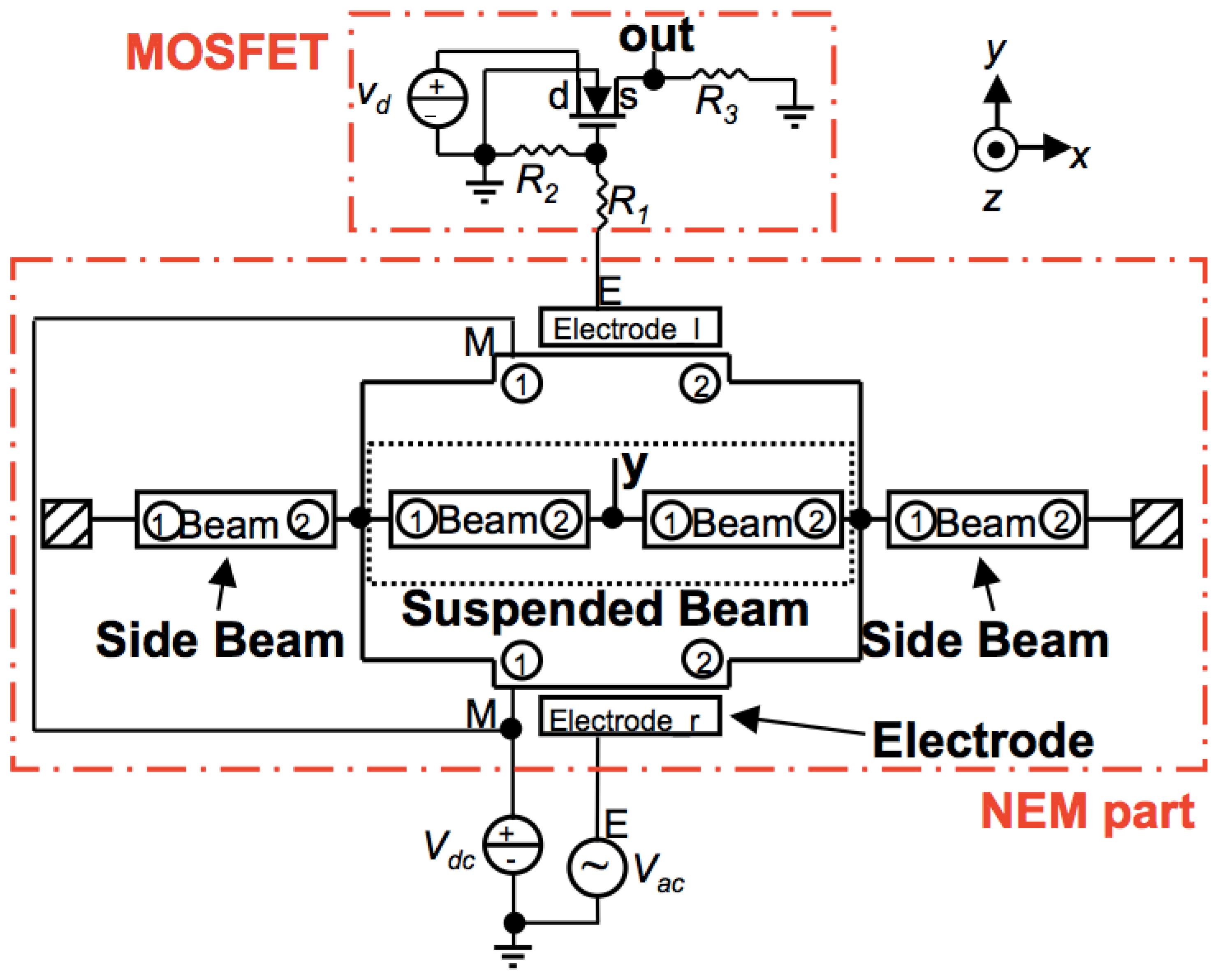 Sensors | Free Full-Text | In-Plane Resonant Nano-Electro-Mechanical ...