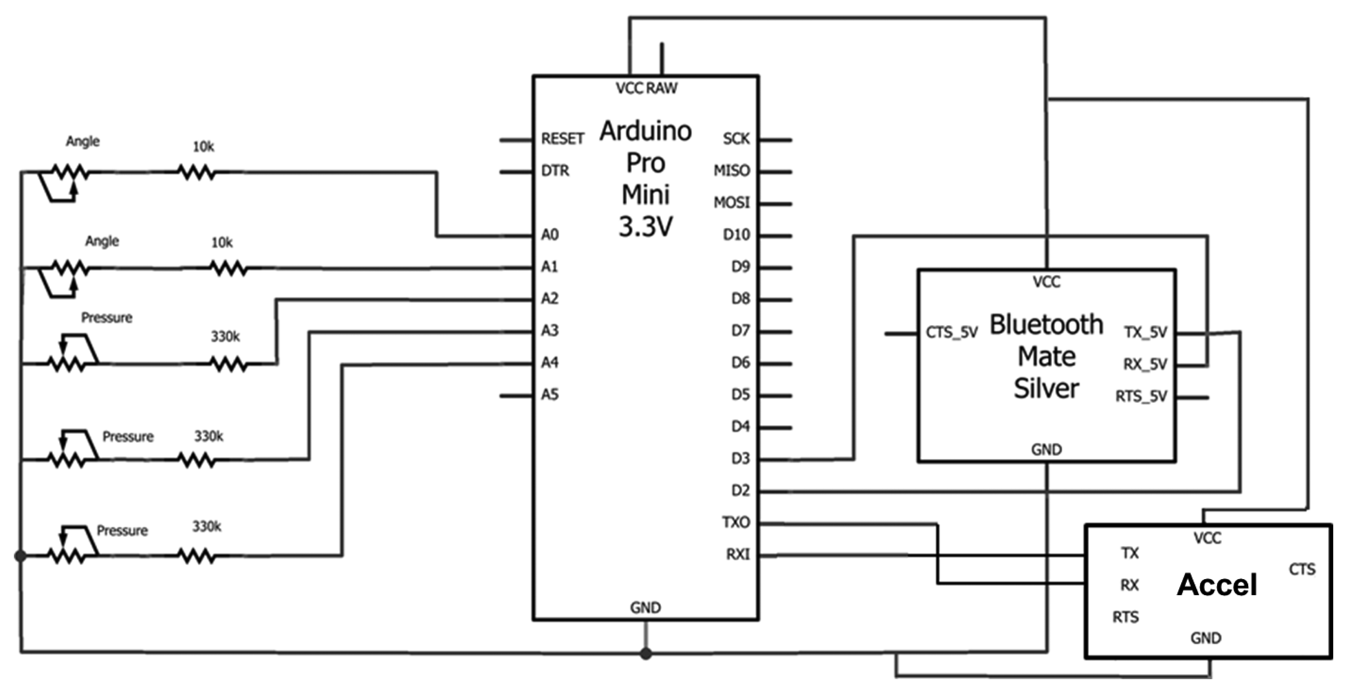Sensors Free Full Text Wireless Prototype Based On Pressure And Digital Thermometer Using Arduino Electronic Circuits Diagram 13 09679f7 1024