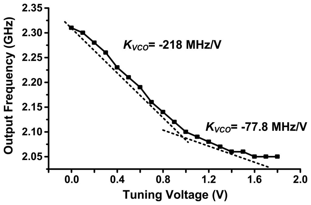 2 4 Ghz Transmitter Schematic Long Range Wireless Camera