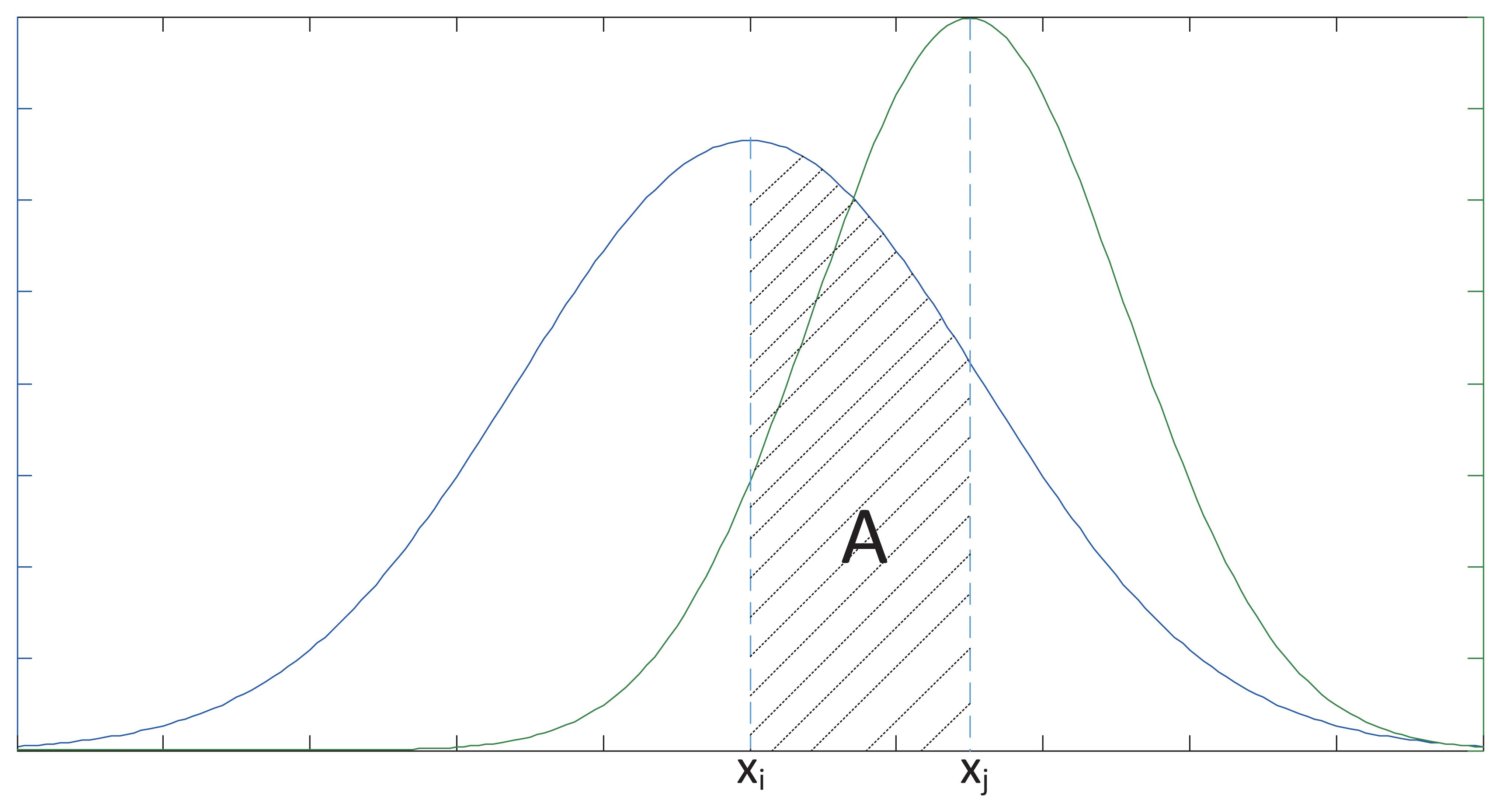 sawtooth wave generator schematic sawtooth wave schematics
