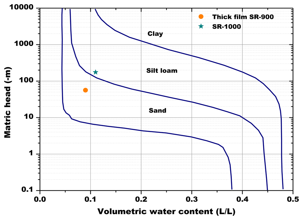 water curve Comparative approaches of calculation of the back water curves in a trapezoidal channel with weak slope fourar ali, chiremsel rachid, abdessemed fouzi.