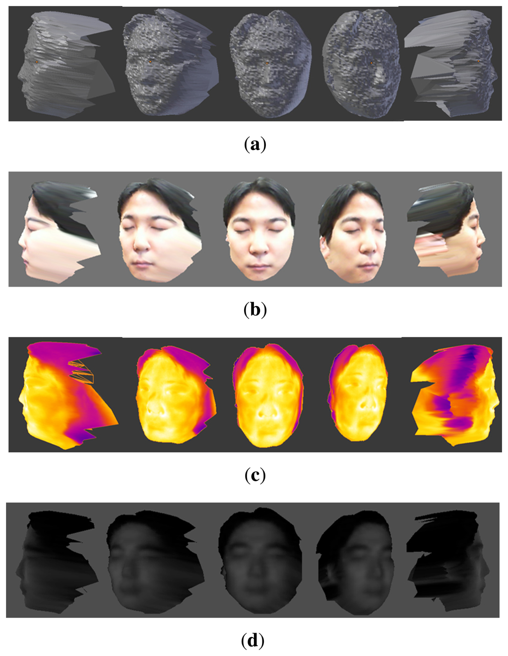 shape recognition thesis