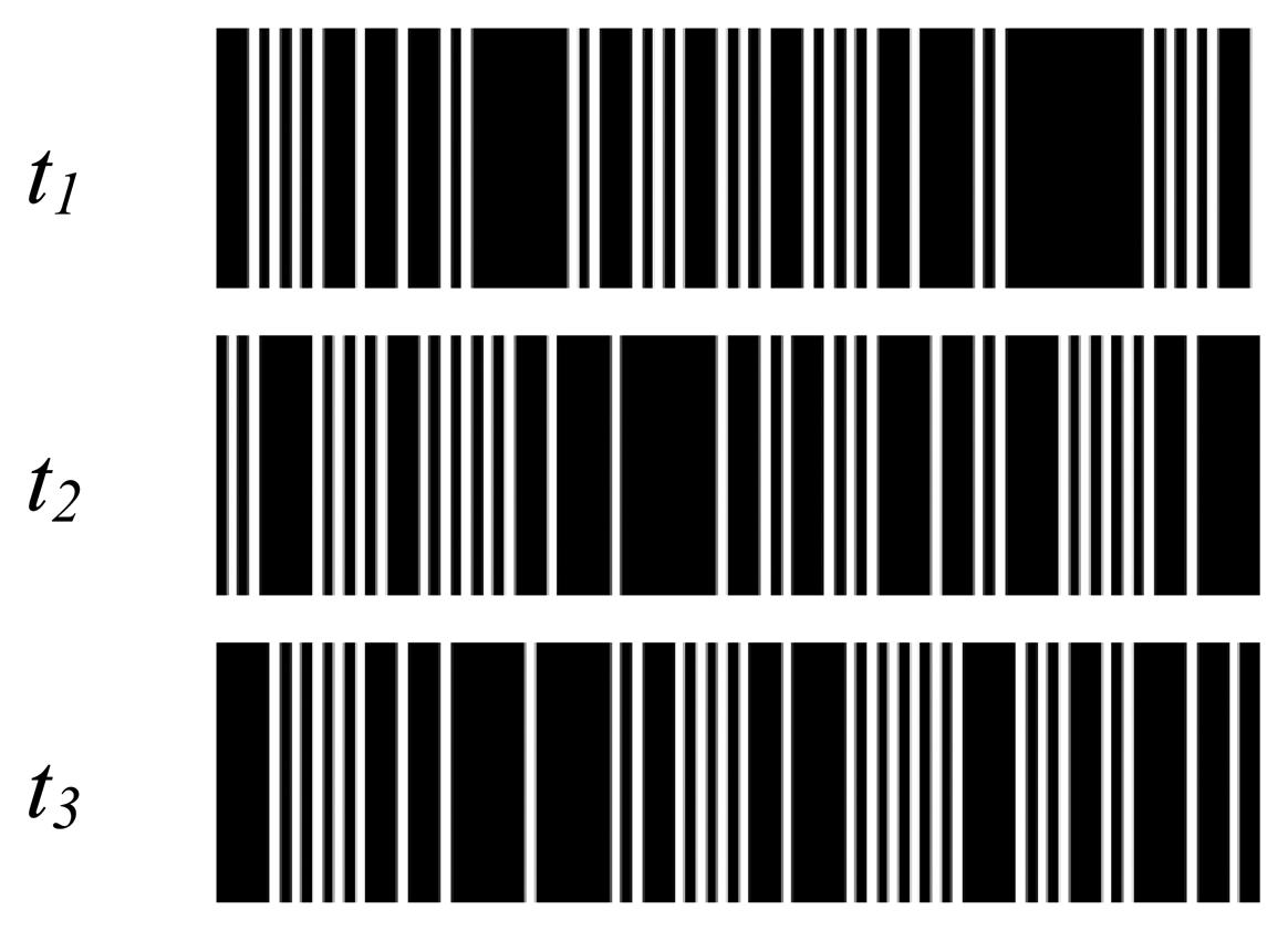 de bruijn sequence binary options
