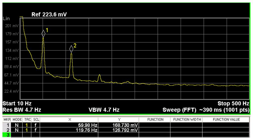 digital signal processing pdf by s salivahanan free download