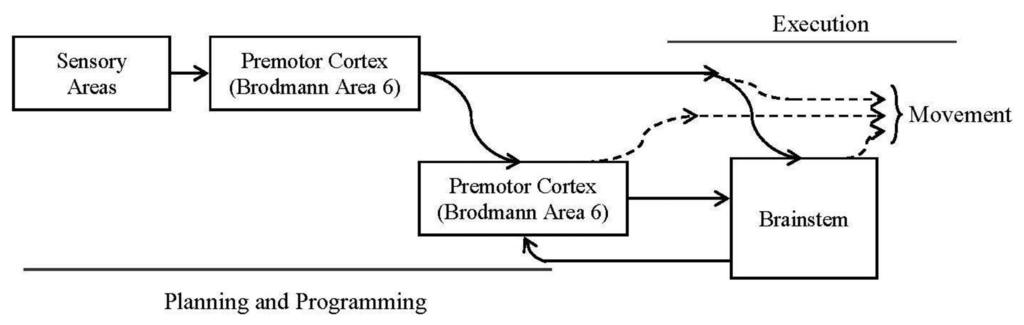 robotics vision and control fundamental algorithms pdf