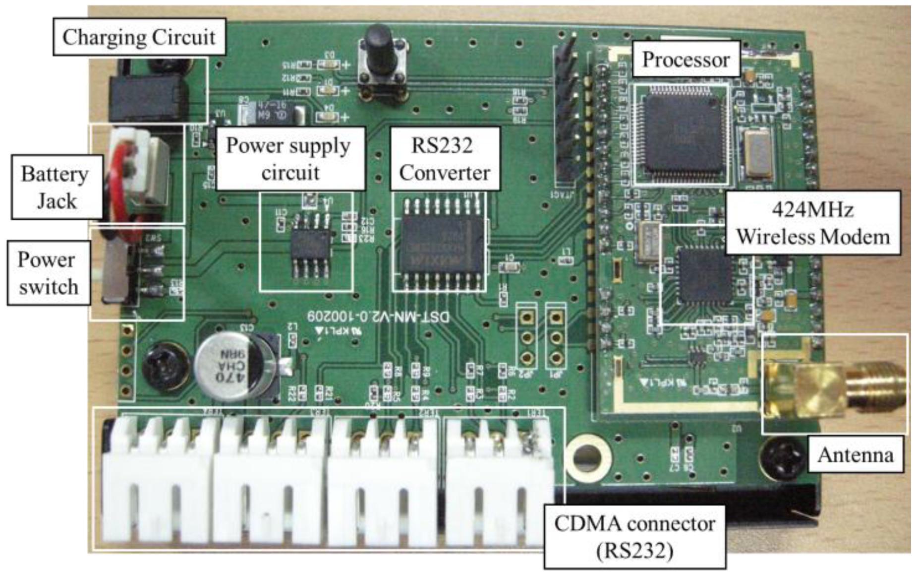 Sensors Free Full Text A Wireless Mems Based Inclinometer Sensor Wiring Diagram 13 16090f11 1024