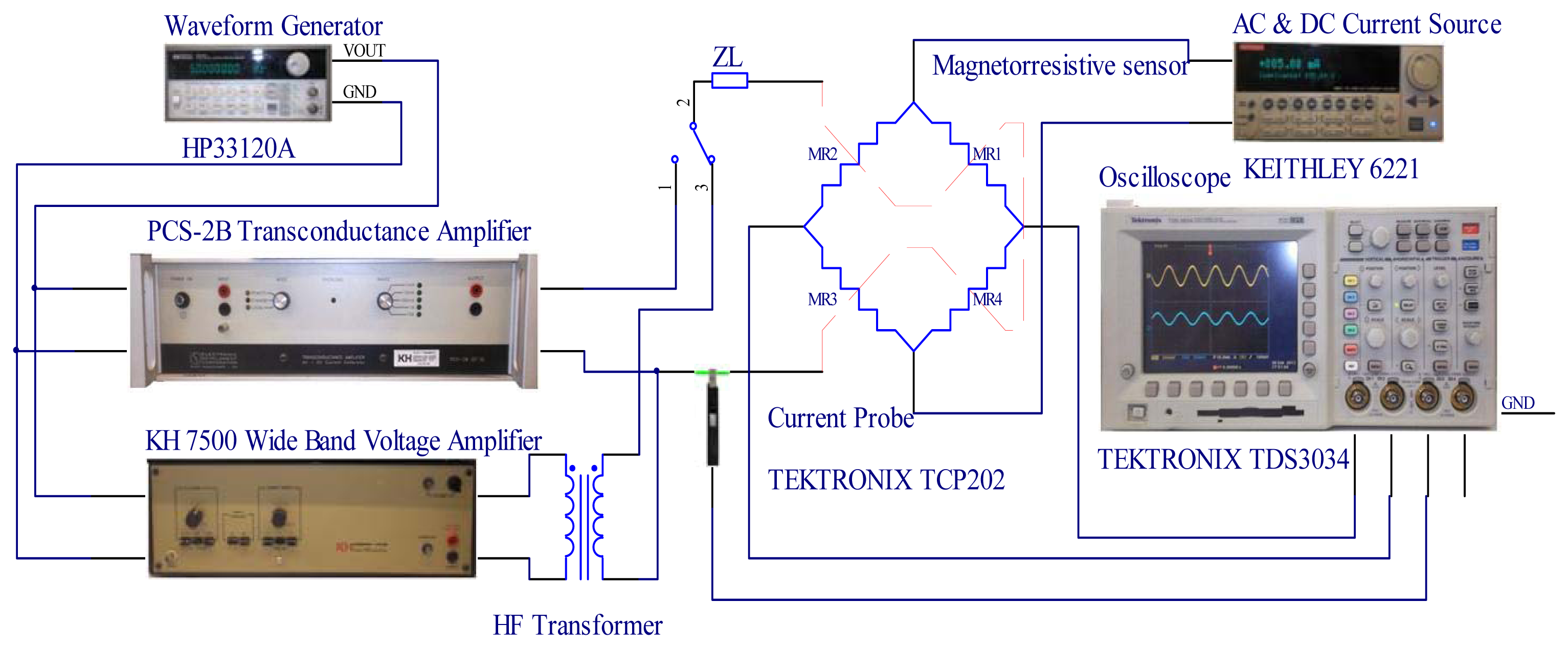 Sensors Free Full Text Fractional Modeling Of The Ac Large Converter With Sample And Hold Circuit In Current Images Frompo 13 17516f7 1024