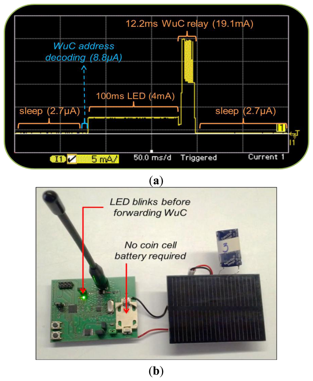 performance analysis of df relay systems Anti-islanding today, successful islanding in the future the df/dt relay measures the rate of change of performance of the vector shift relay is comparable to.