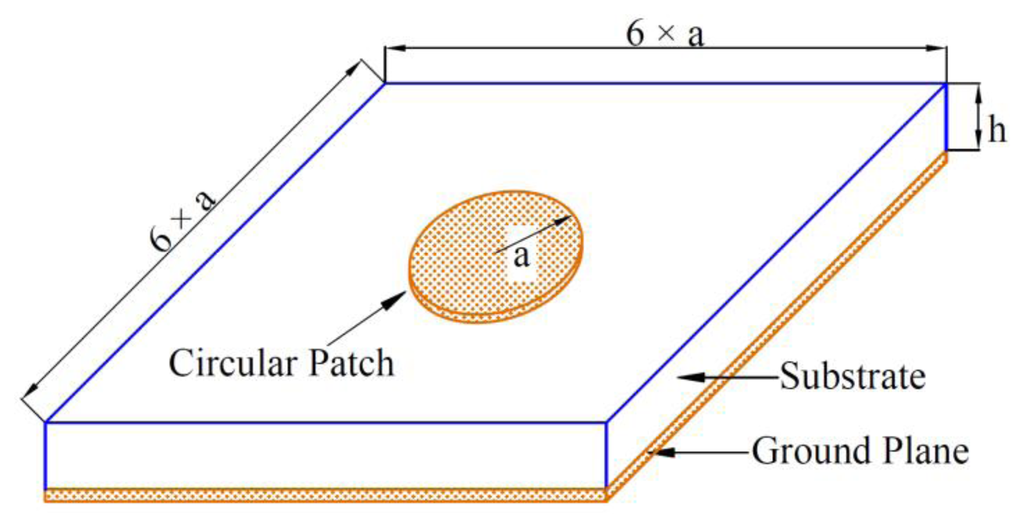 """m tech thesis on microstrip antenna Helical shaped multiband microstrip antenna for wireless communication microstrip antennas,"""" ieee trans antennas propag thesis, jadavpur university."""