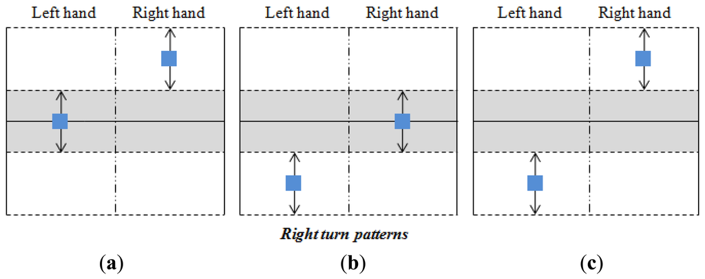 Tactile interface research paper