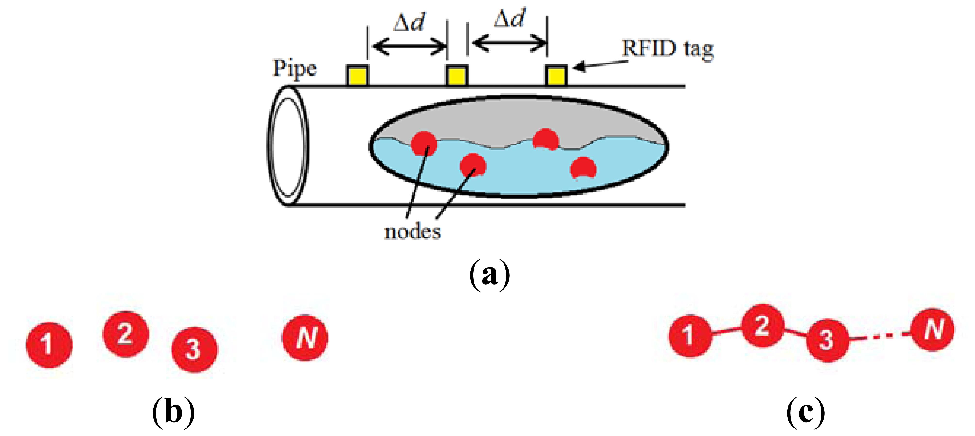 belimo wiring diagram schlage wiring diagram wiring