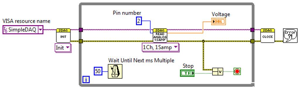Sensors | Free Full-Text | A Flexible Microcontroller-Based Data