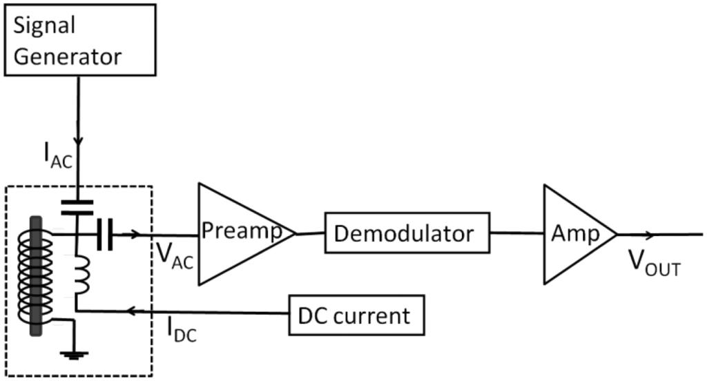 magnetic sensor circuit diagram sensors | free full-text | a magnetic sensor with ... #11
