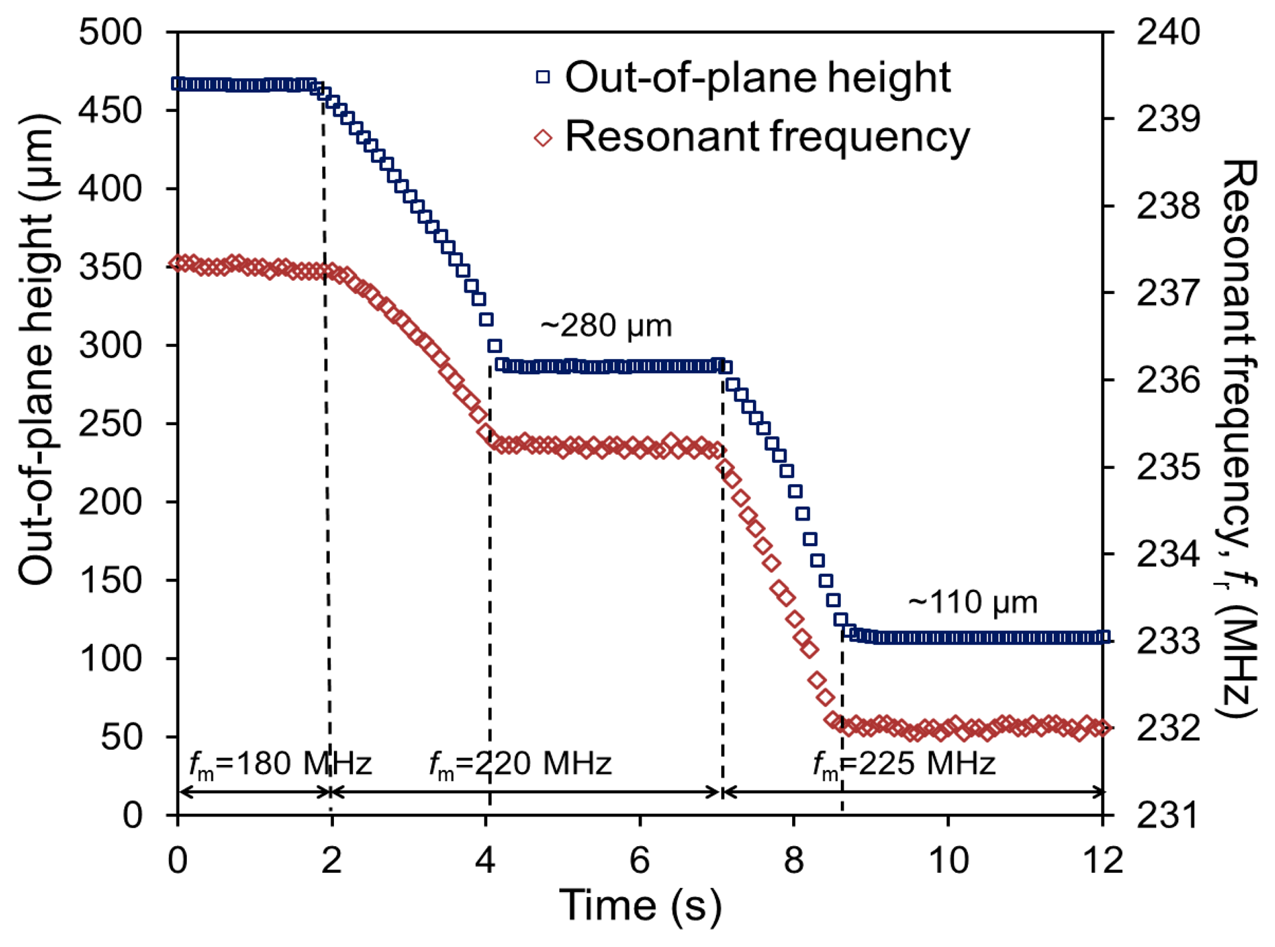 hertz and resonant circuit essay With the total series impedance equal to 0 ω at the resonant frequency of  159155 hz, the result is a short circuit across the ac power source at resonance.