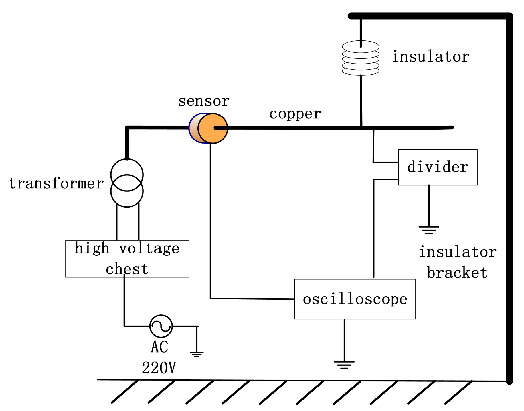 Sensors Free Full Text Design Experiments And Simulation Of Voltage Divider Analyze 14 12771f10 1024