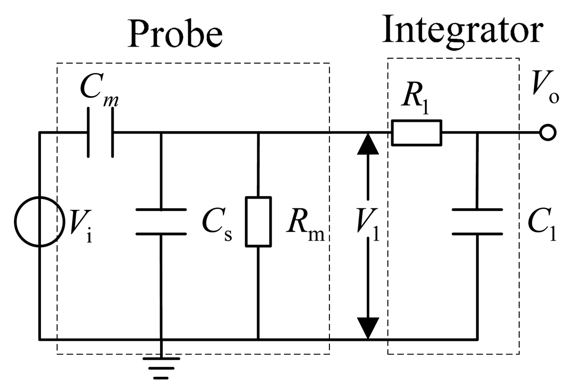 Sensors Free Full Text Design Experiments And Simulation Of Noncontact High Voltage Detector Scheme 14 12771f2 1024