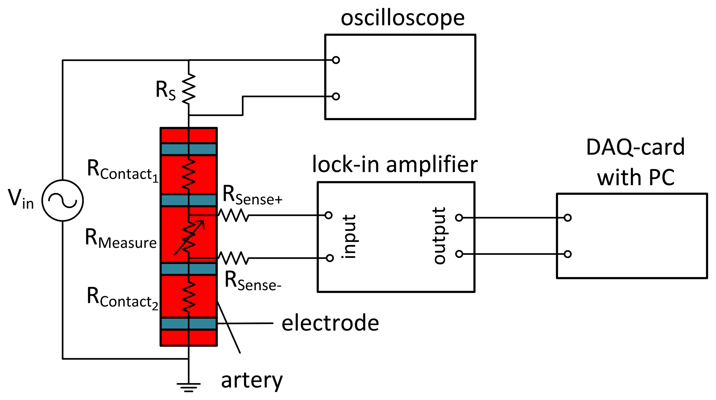 Sensors Free Full Text Implantable Impedance Plethysmography Html Amplifiers And Lockin Simplified Schematic All 14 14858f1 1024