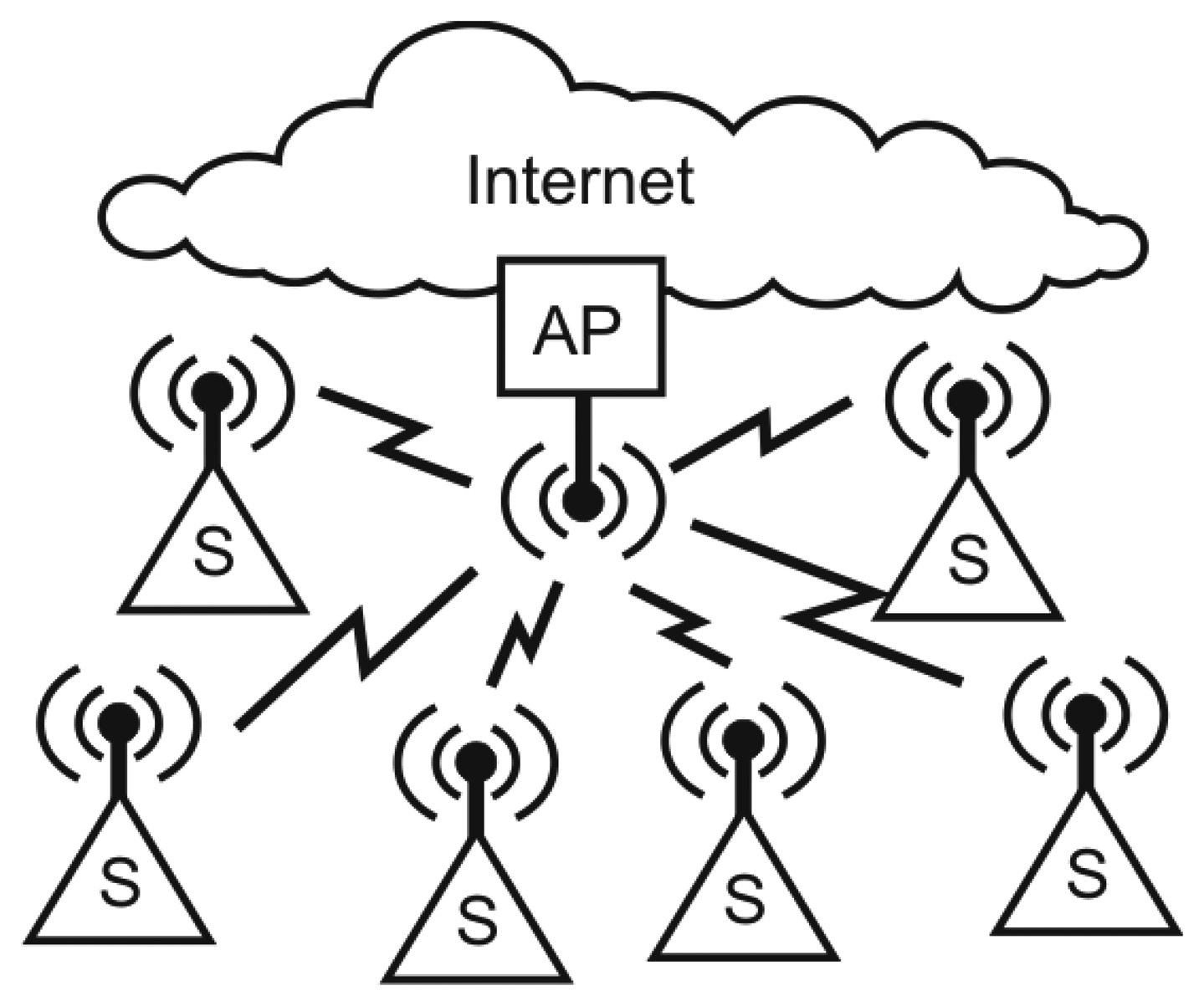 internet setup wiring diagram database AT&T Uverse Cable Box sensors free full text application of service oriented internet icon setup internet setup