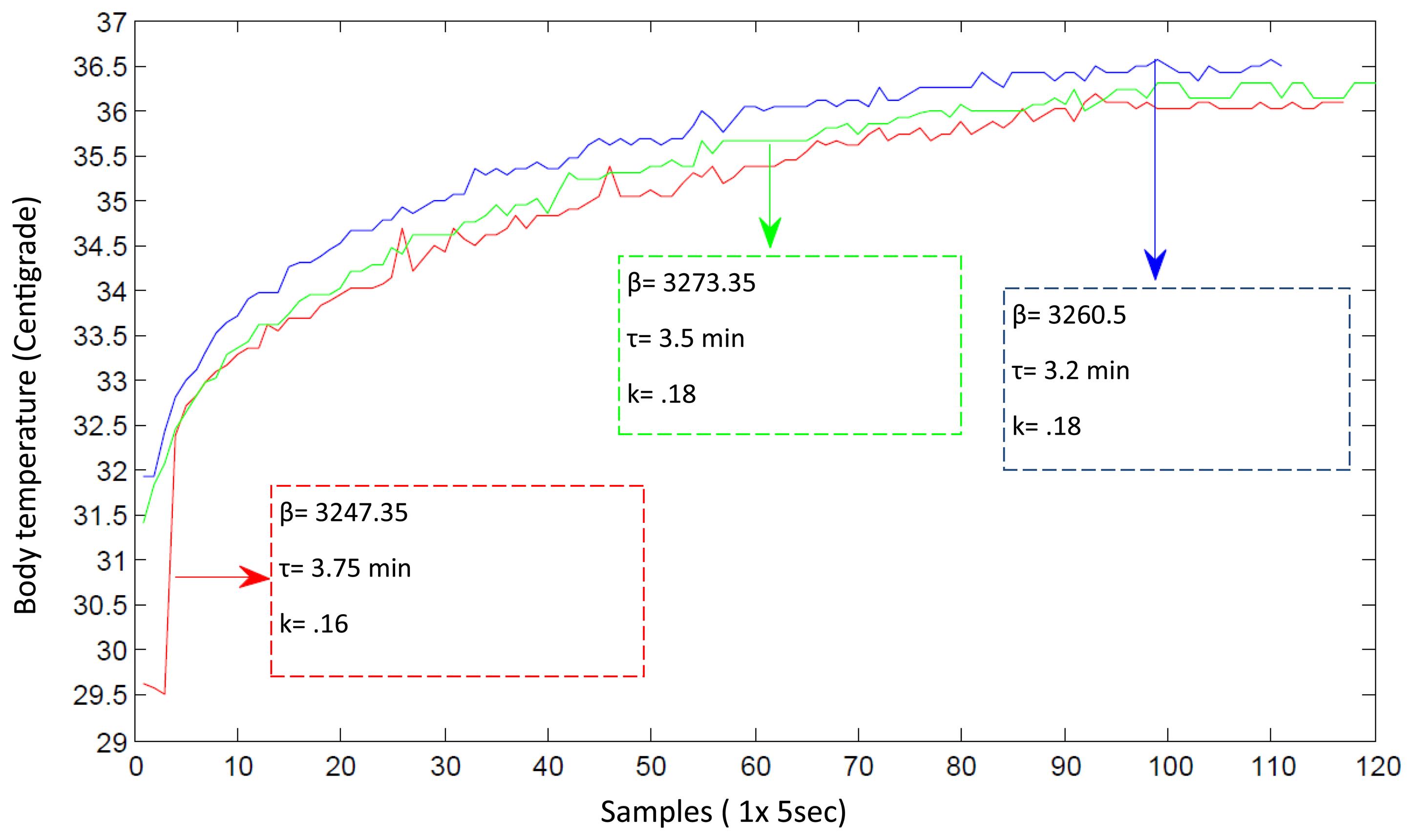 sensors 14 17212f13 sensors free full text smart multi level tool for remote  at virtualis.co