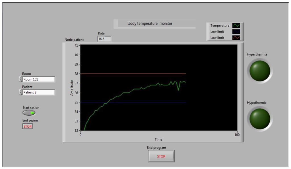 view GPSS FORTRAN: Einführung in die Simulation diskreter