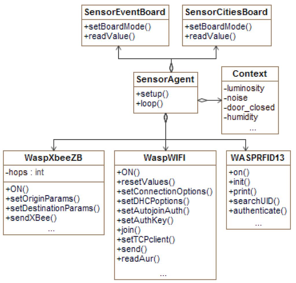 the algorithm design manual pdf free download