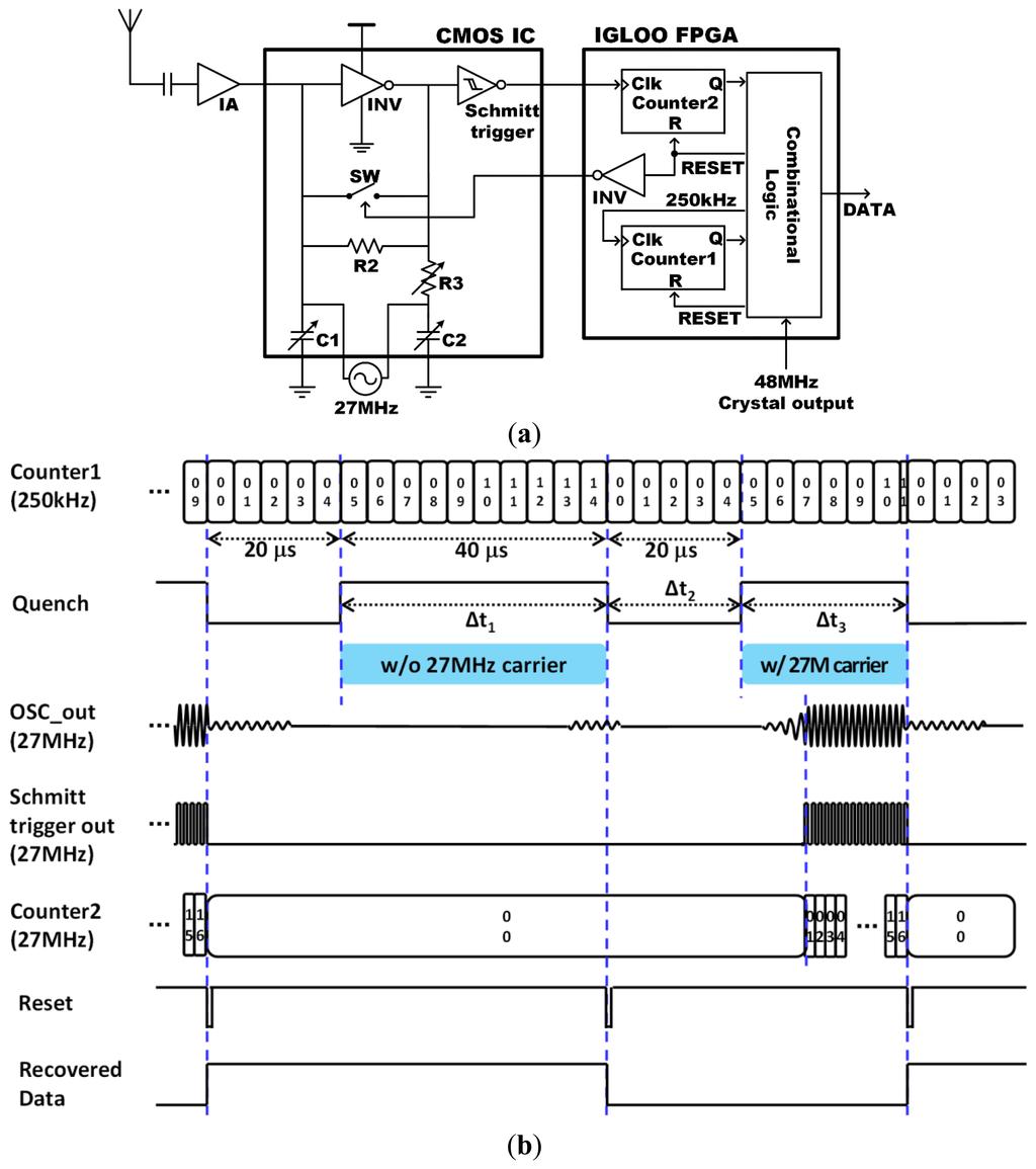 smartnav wiring diagram wiring diagram and schematic paccar inc peterbilt 39 s smartnav system generates high customer
