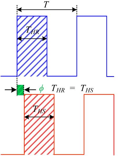 industrial applications of fiber optic sensors