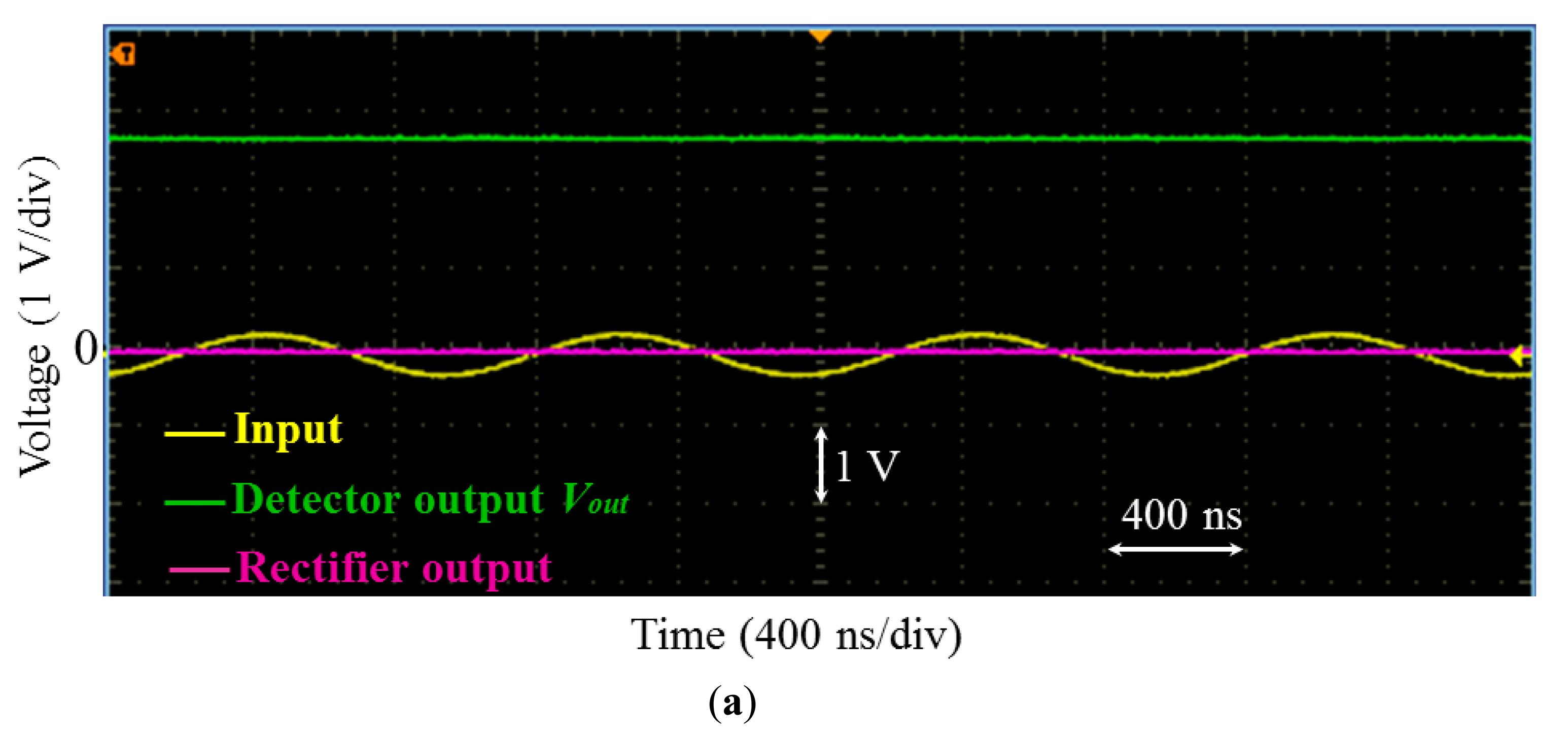 Sensors Free FullText High Frequency Amplitude  3091 x 1453 png sensors-14-24502f8a.png