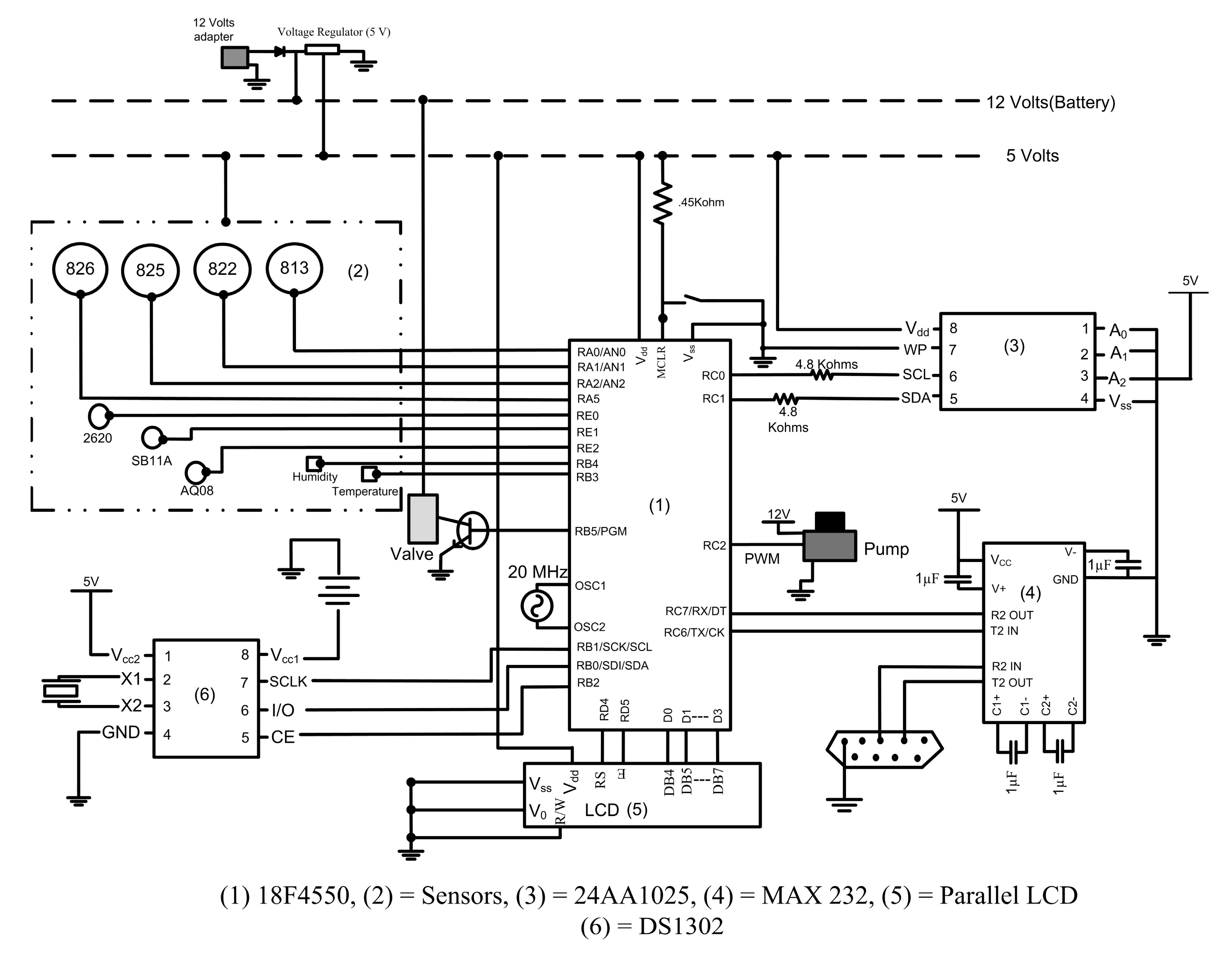 Sensors Free Full Text A Customized Metal Oxide Semiconductor Electronic Nose Circuit Diagram 15 01252f4 1024