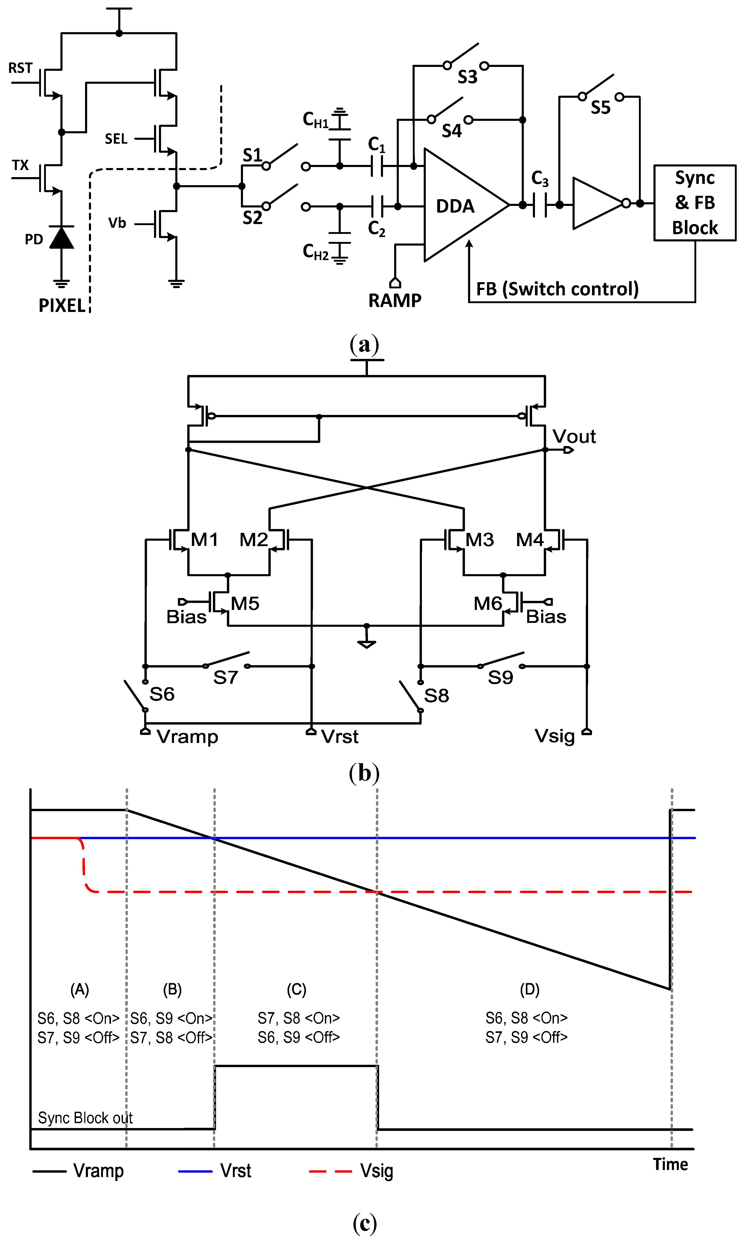 Sensors Free Full Text A High Speed Cmos Image Sensor With Digital To Analog Converter Circuit Diagram Furthermore 8 Bit 15 05081 G003 1024