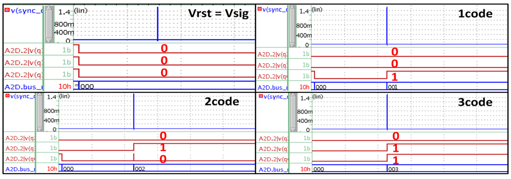 difference between ttl and cmos pdf