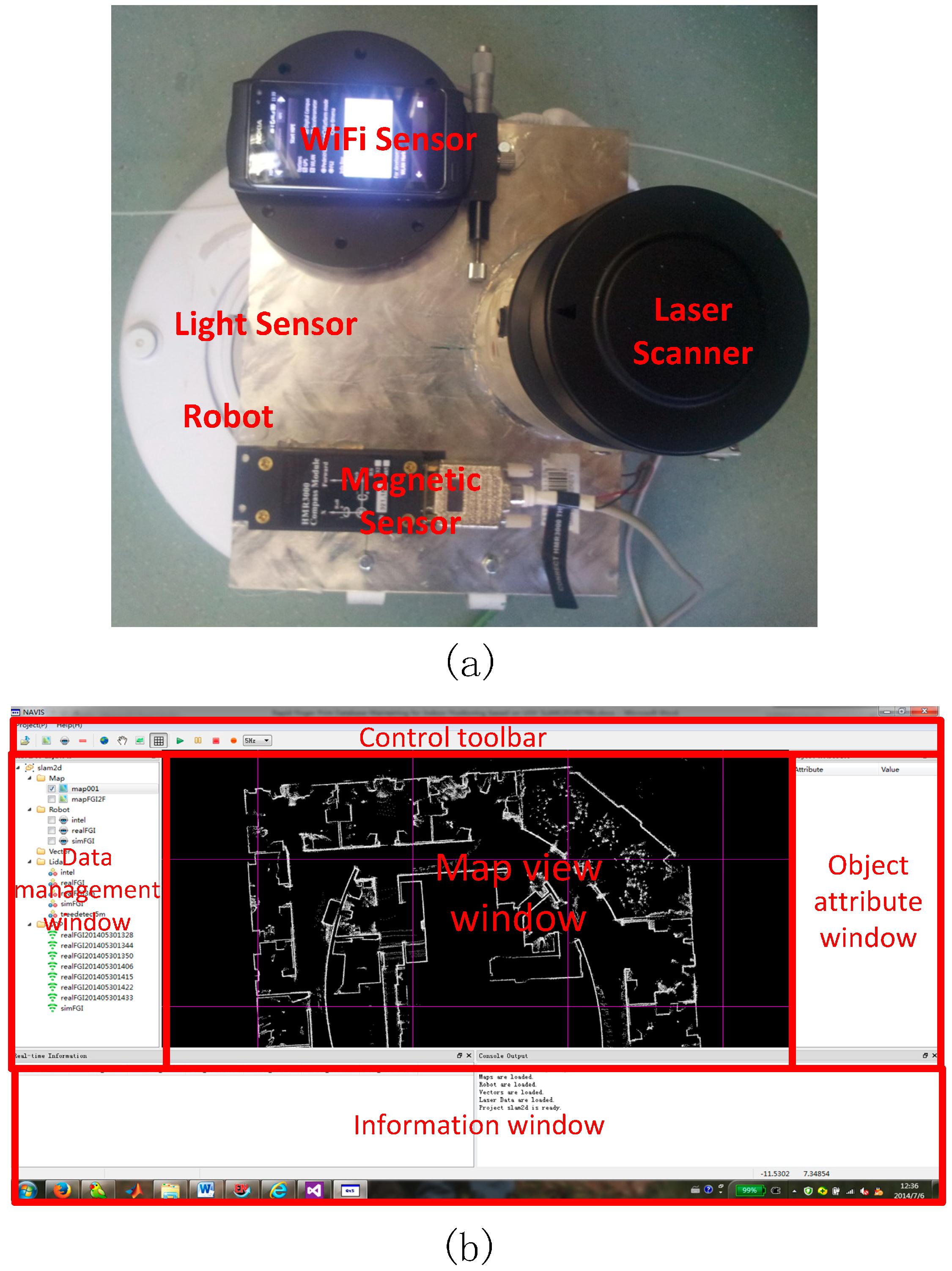 Sensors | Free Full-Text | Fast Fingerprint Database Maintenance for