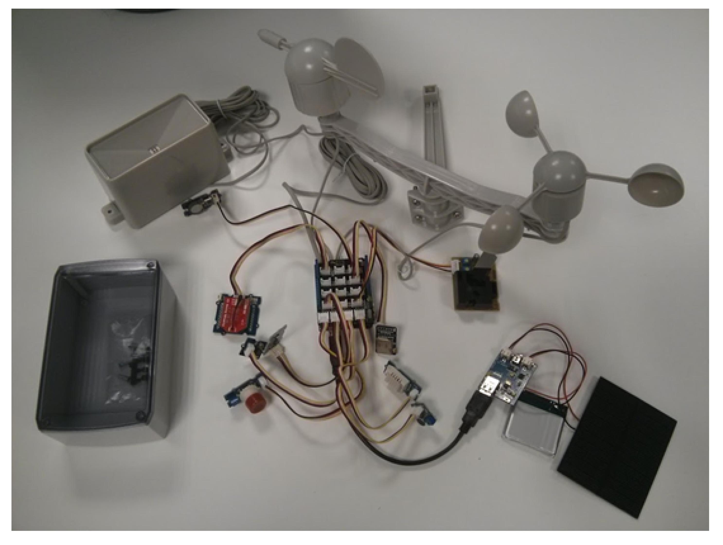 Sensors Free Full Text Senviro A Sensorized Platform Proposal Wiring Diagram Besides Cat 5 Cable On Goodman 15 05555f8 1024