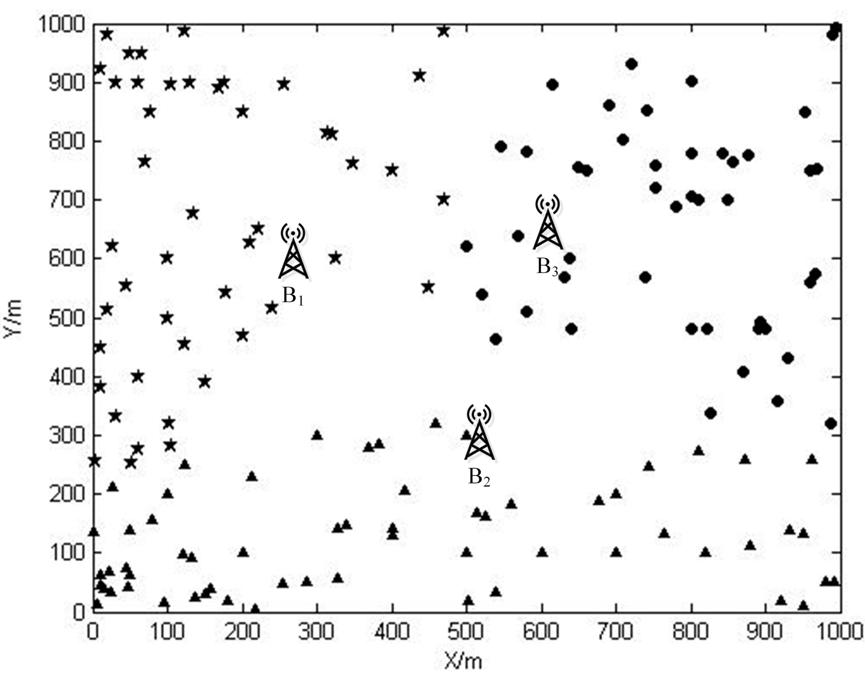 Sensors Free Full Text The Optimization Based Dynamic And Cyclic Voronoi Diagram Indefinite Seven No