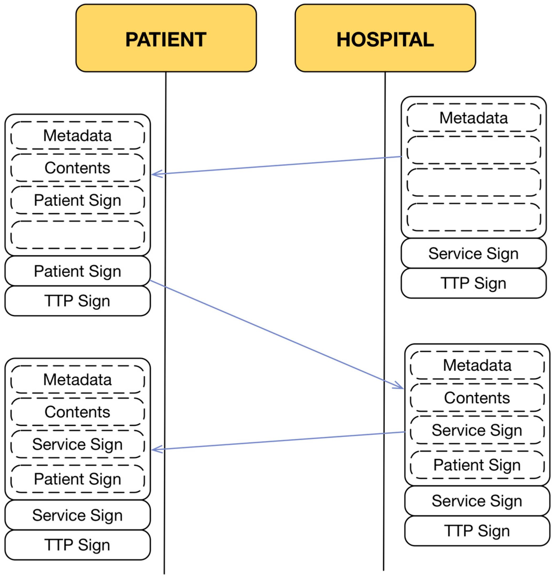 telemedicine paper research