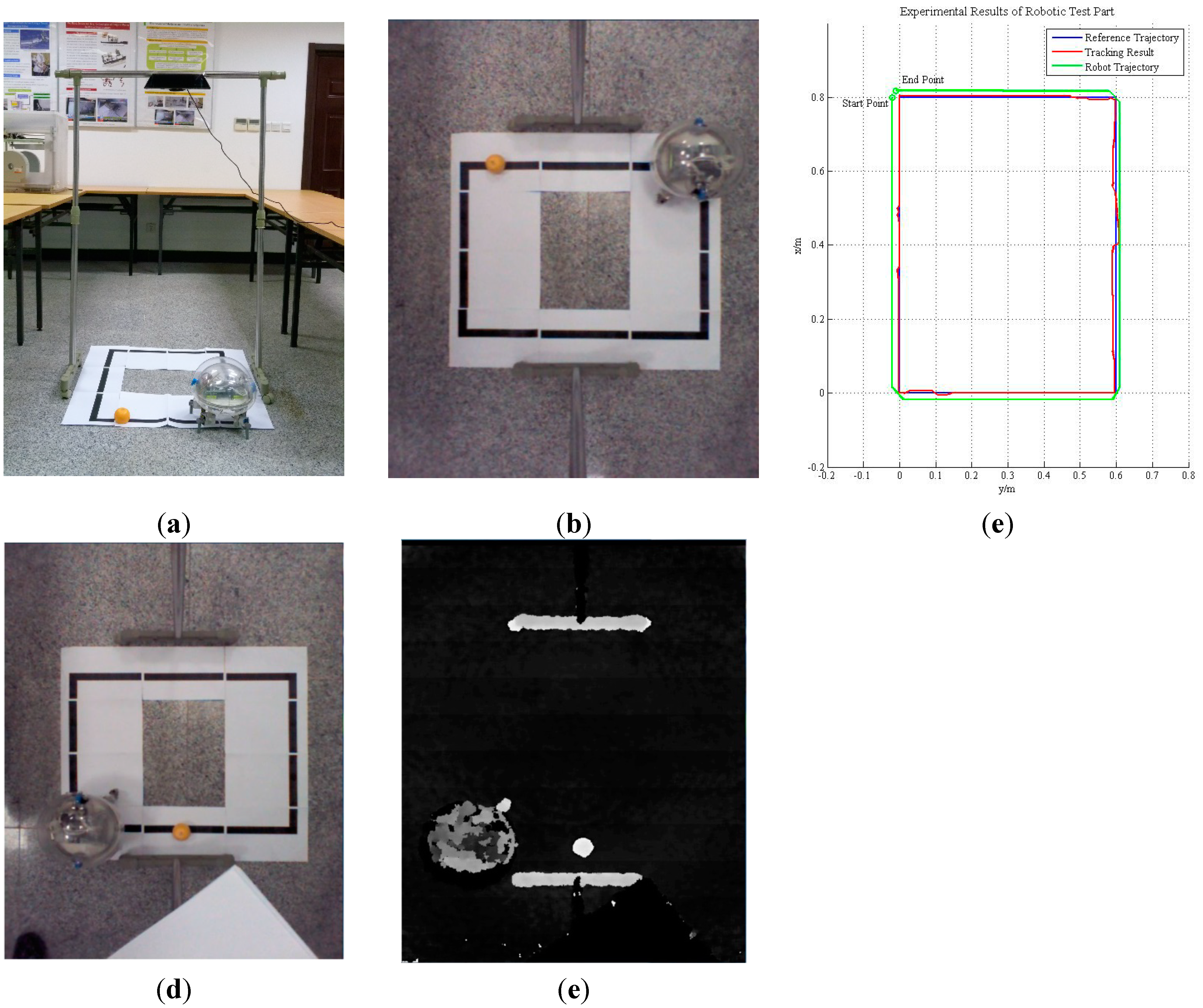 Sensors   Free Full-Text   A Kinect-Based Real-Time