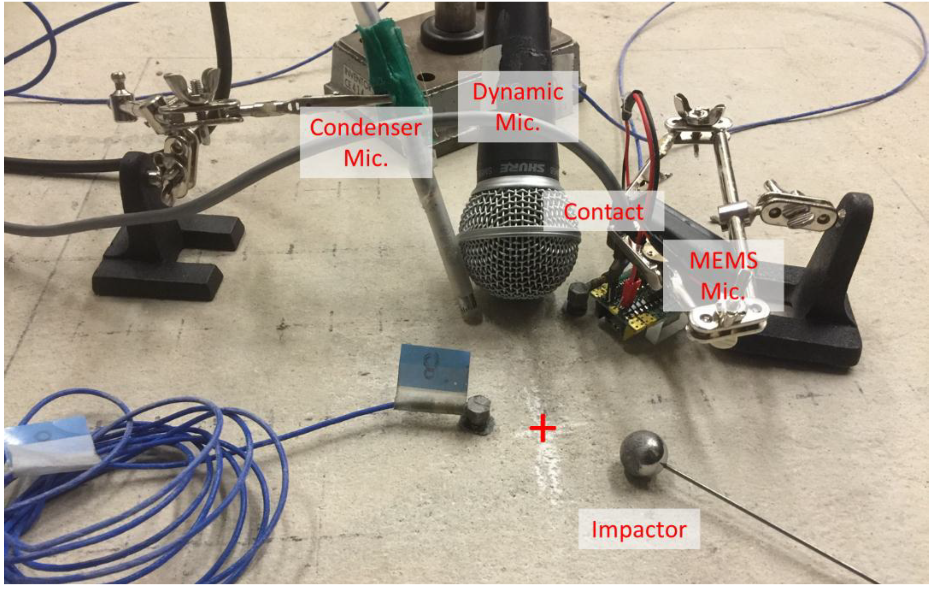 Sensors Free Full Text Application Of Micro Electro