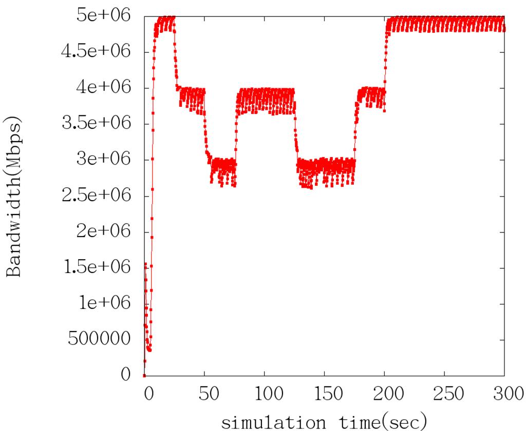 Sensors April 2015 Browse Articles Filter Air Inline Hexagonal St 100 Grade A Open