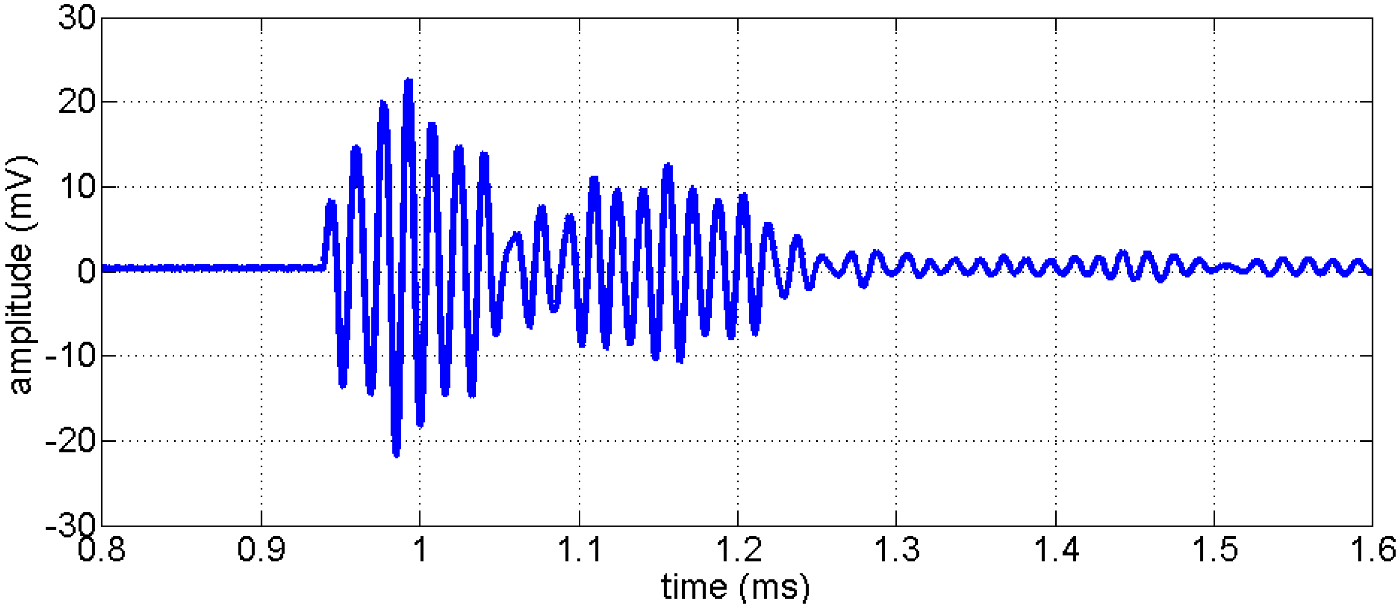 application of ultrasonic waves pdf
